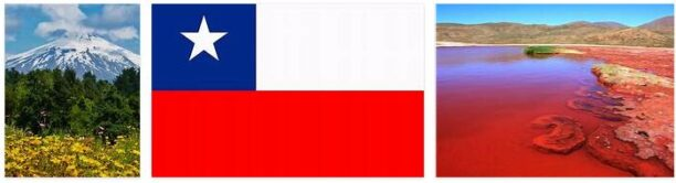 Chile Country Overview